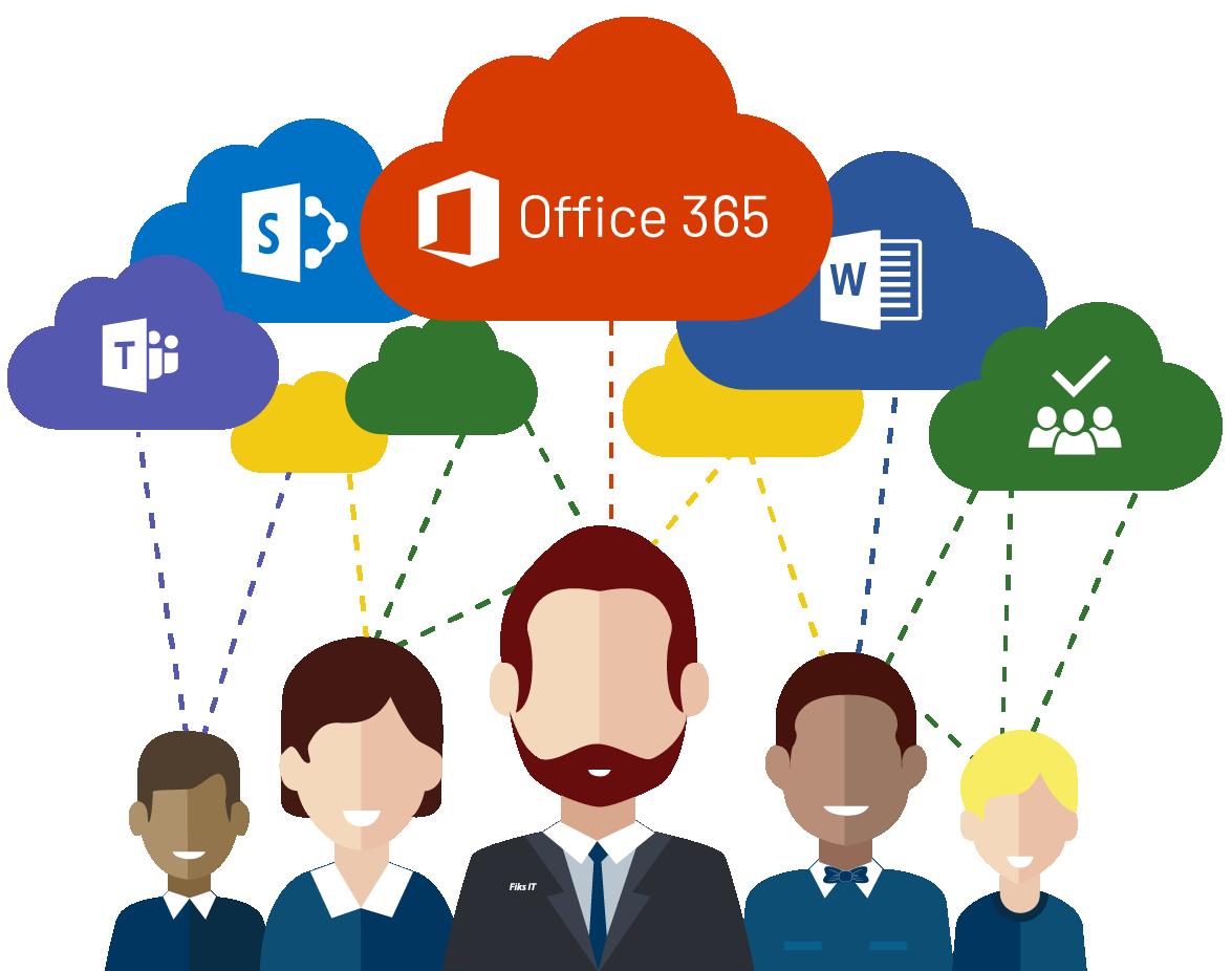Office 365 programmer - Microsoft office 365 - styrk samarbejdet