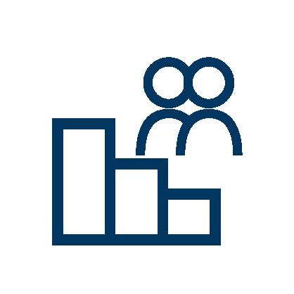 Salg og service - Dynamics NAV - Fiks IT - Navision Partner